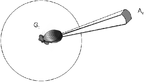 3 Radio Propagation Modeling